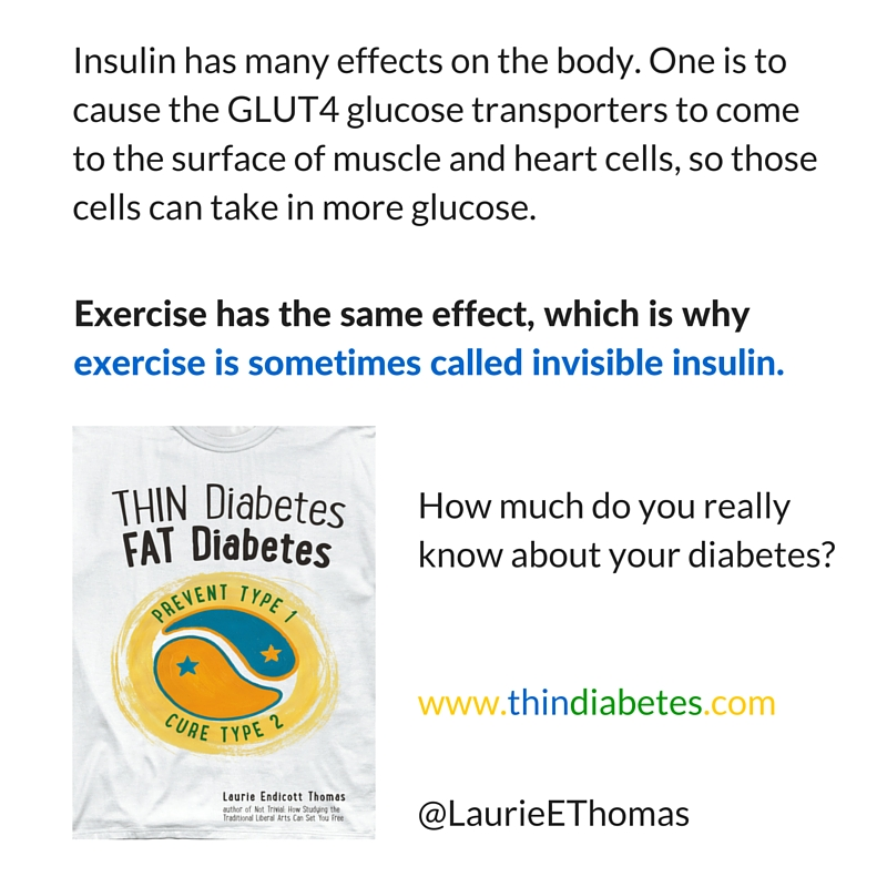 Insulin dosage effects on calorie intake